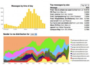 enron-email-visualziations