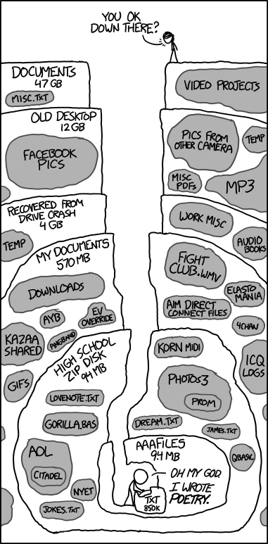 Old Files, XKCD 1360